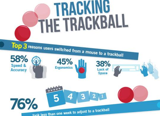 kensington trackball survey featured
