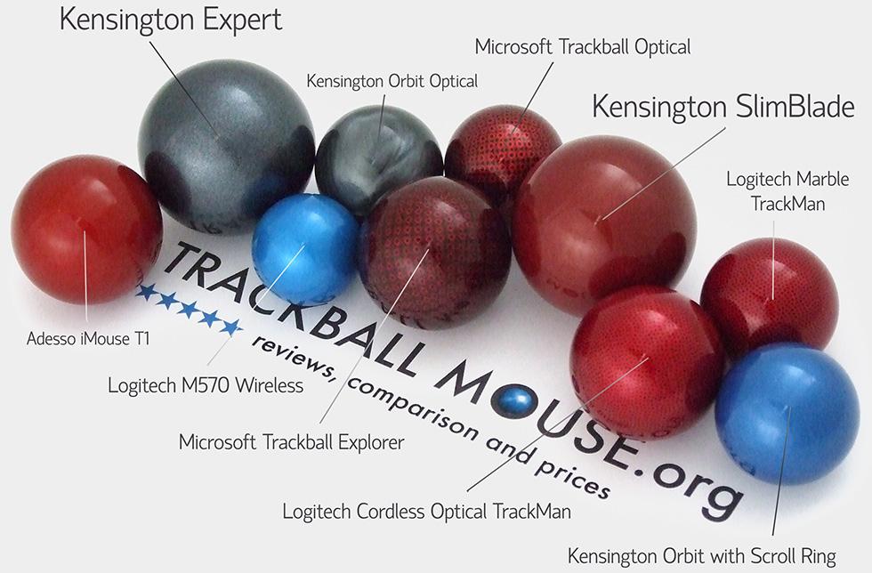 Compare Trackball balls