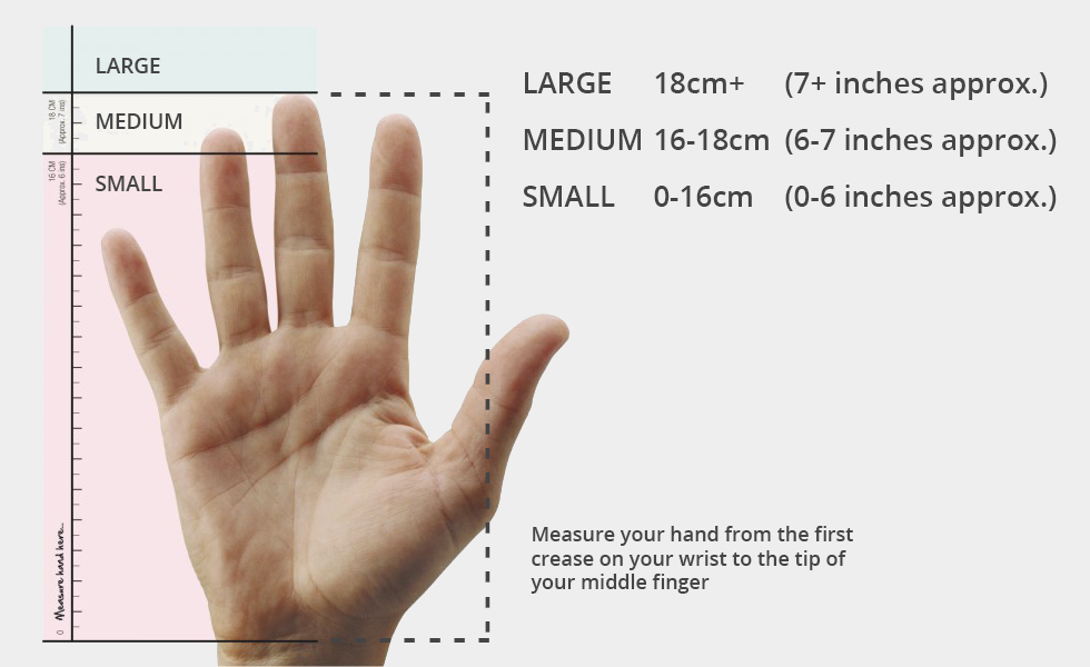 Penguin Vertical Mouse hand size measuring